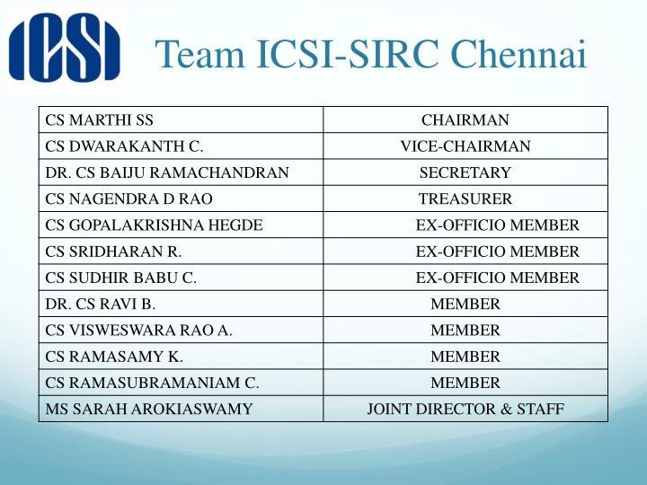 Team ICSI-SIRC Chennai