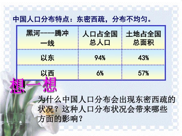 中国人口分布特点:东密西疏,分布不均匀。