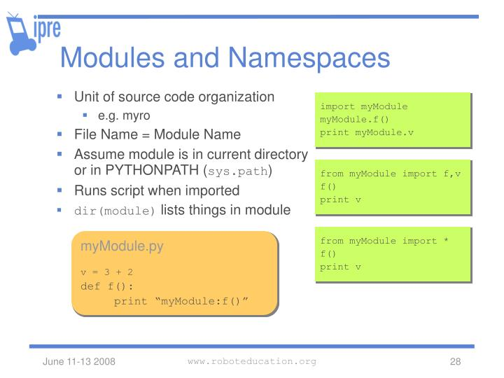 Modules and Namespaces