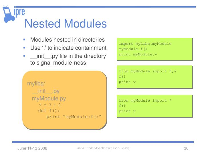 Nested Modules