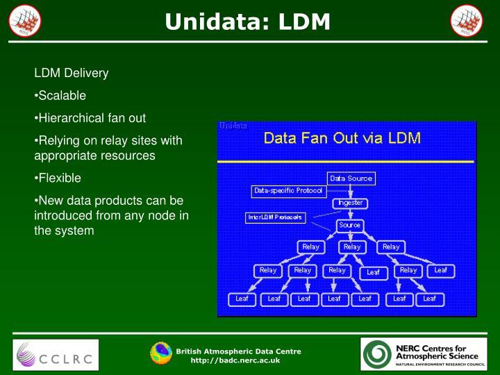 Unidata: LDM