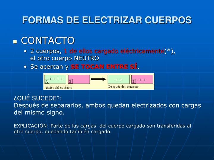 FORMAS DE ELECTRIZAR CUERPOS