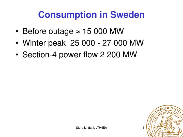Consumption in Sweden