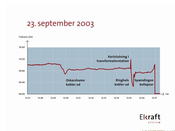 Sture Lindahl, LTH/IEA