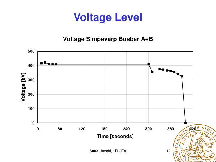 Voltage Level