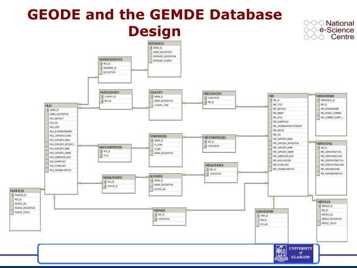 GEODE and the GEMDE Database Design