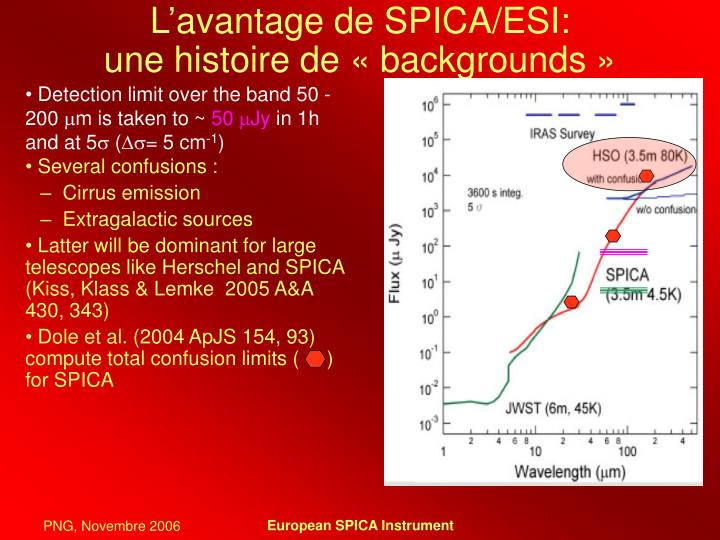 L'avantage de SPICA/ESI: