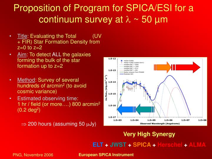 Proposition of Program for SPICA/ESI for a continuum survey at