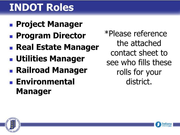 INDOT Roles