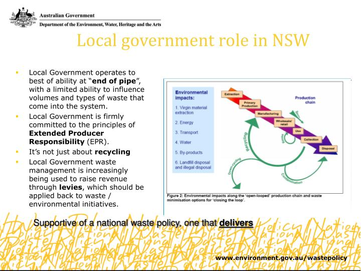 Local government role in NSW