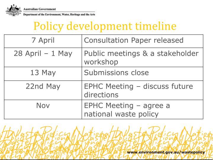 Policy development timeline