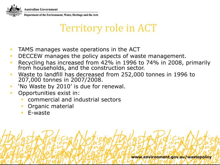 Territory role in ACT