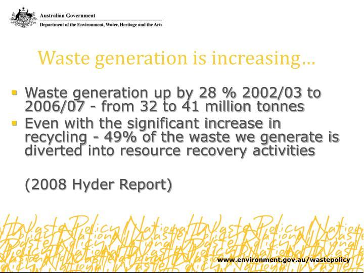 Waste generation is increasing…