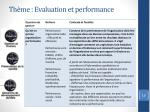 th me evaluation et performance
