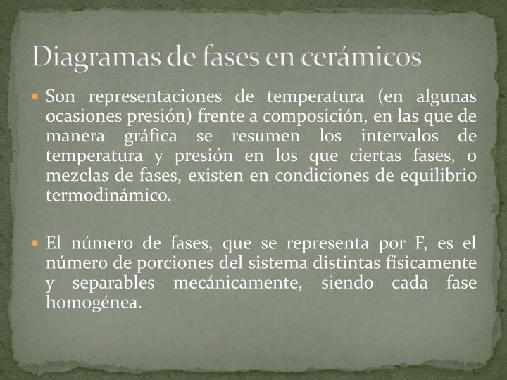 Diagramas de fases en cerámicos