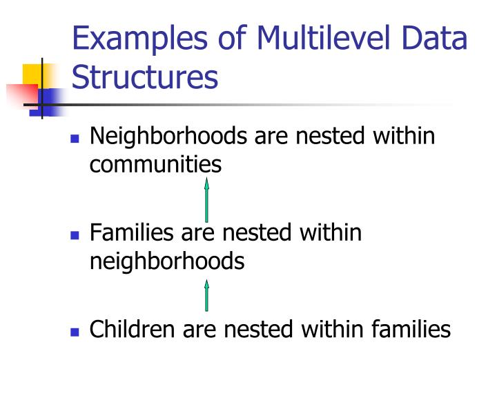 Examples of Multilevel Data Structures