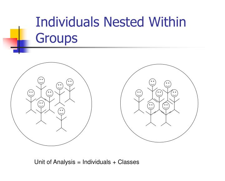 Individuals Nested Within Groups
