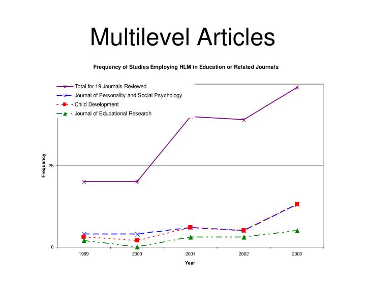 Multilevel Articles