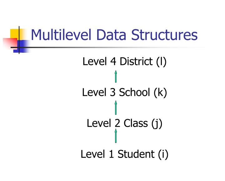 Multilevel Data Structures