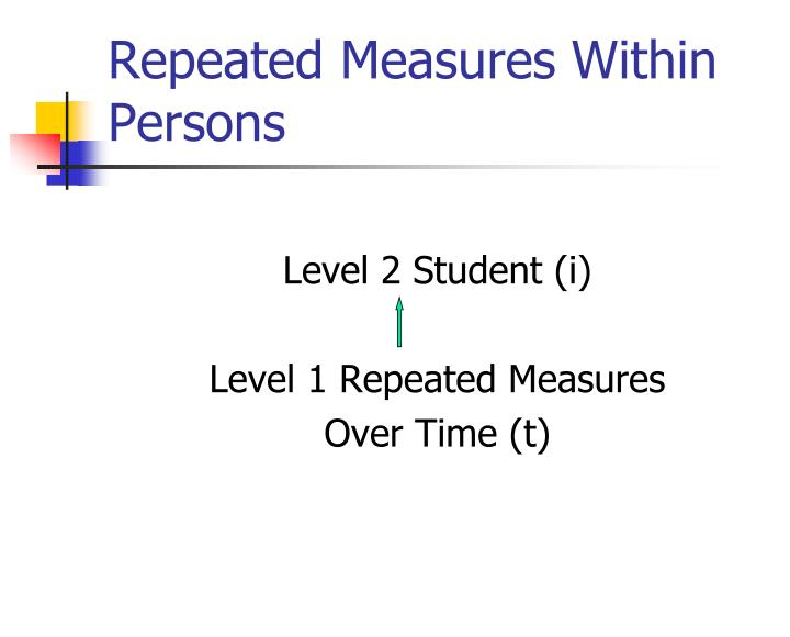 Repeated Measures Within Persons