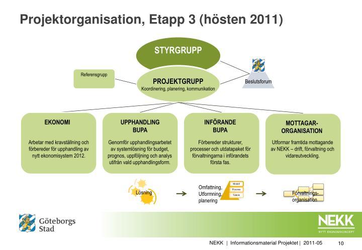 Projektorganisation, Etapp 3 (hösten 2011)