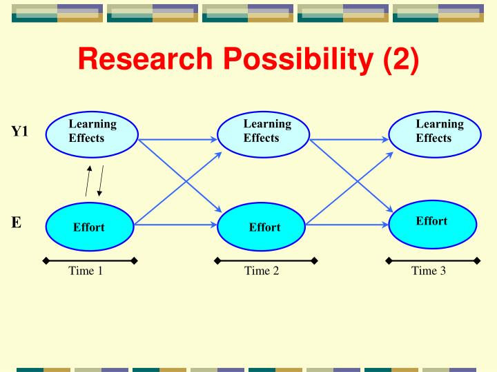 Research Possibility (2)