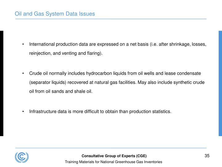 Oil and Gas System Data Issues