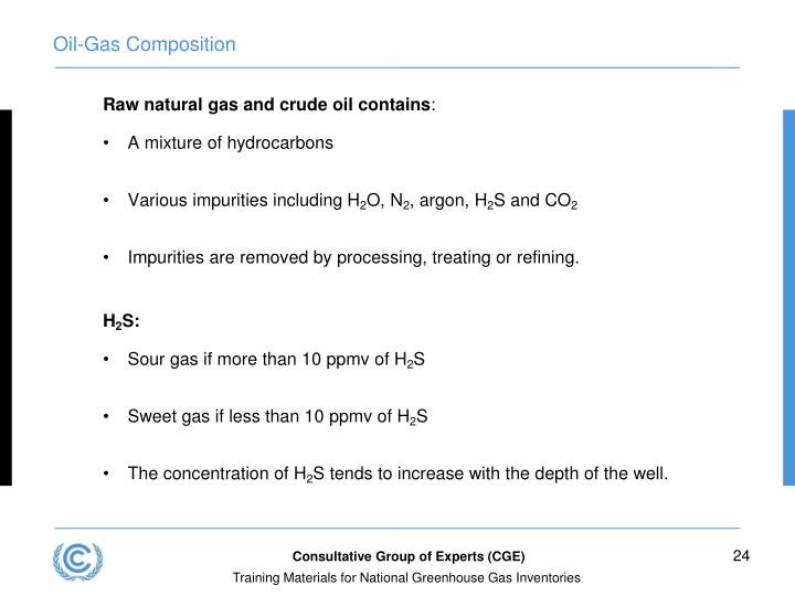 Oil-Gas Composition
