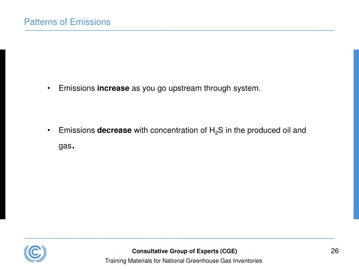 Patterns of Emissions