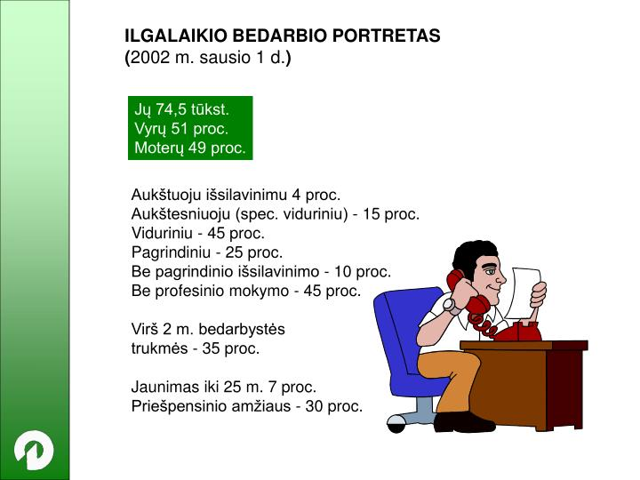 ILGALAIKIO BEDARBIO PORTRETAS