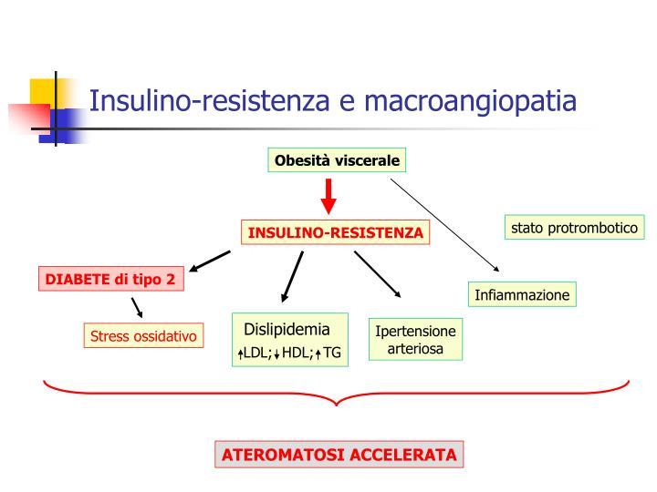 Insulino-resistenza e macroangiopatia