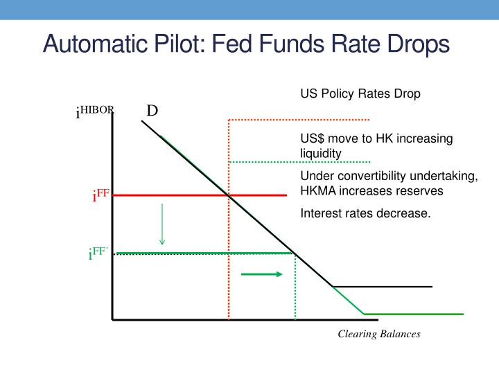 Automatic Pilot: Fed Funds Rate Drops
