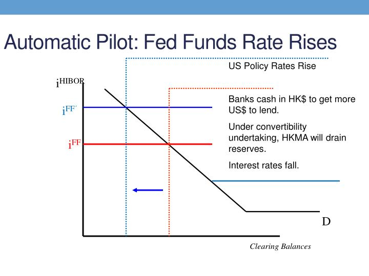 Automatic Pilot: Fed Funds Rate