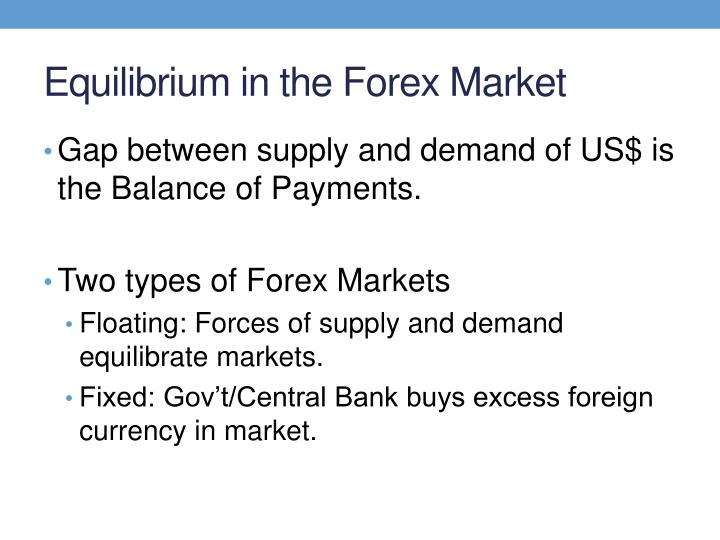 Equilibrium in the Forex Market