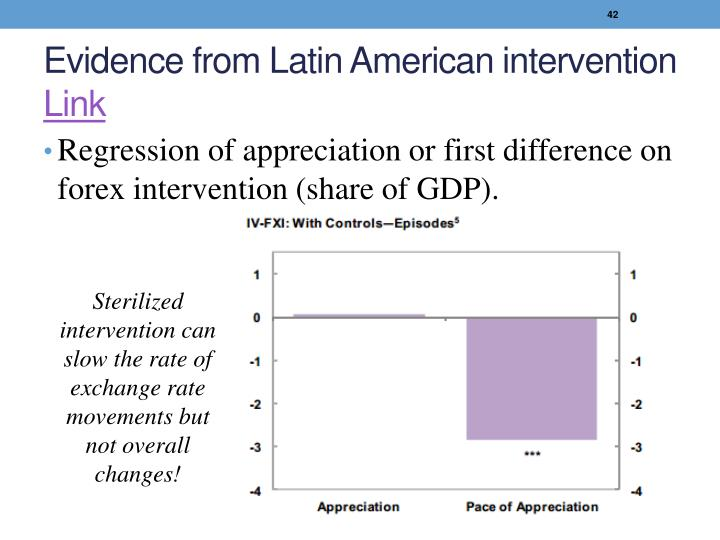 Evidence from Latin American intervention