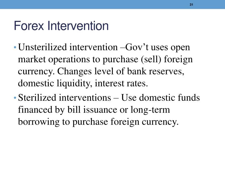 Forex Intervention