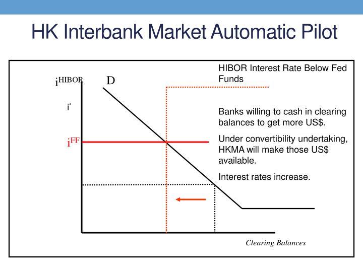 HK Interbank