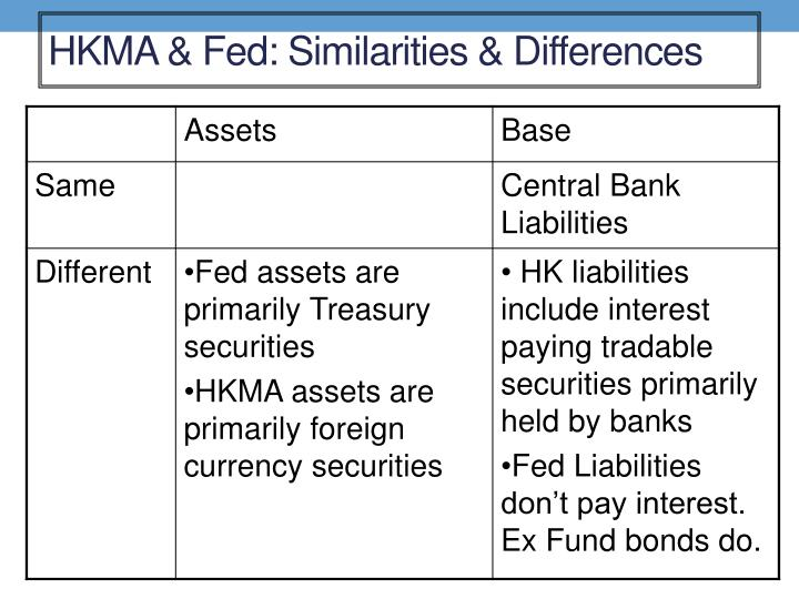 HKMA & Fed: Similarities & Differences