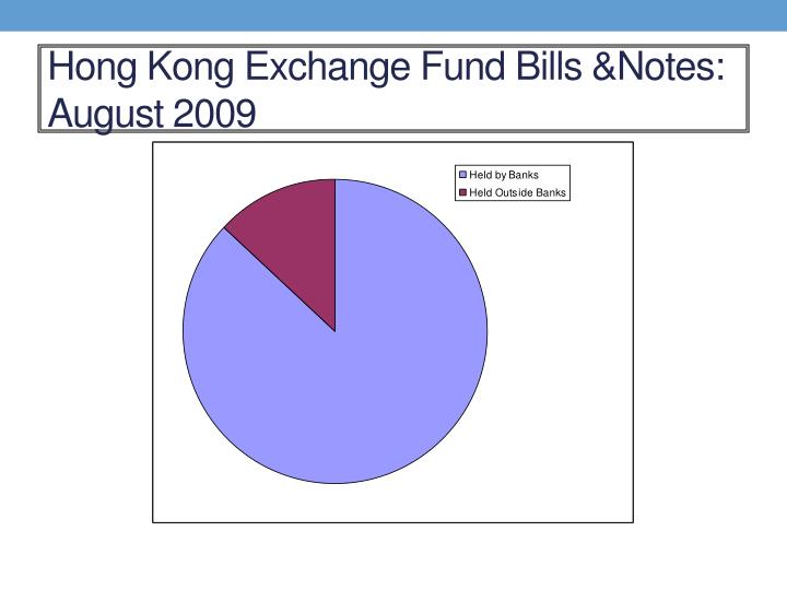 Hong Kong Exchange Fund Bills &Notes: August 2009