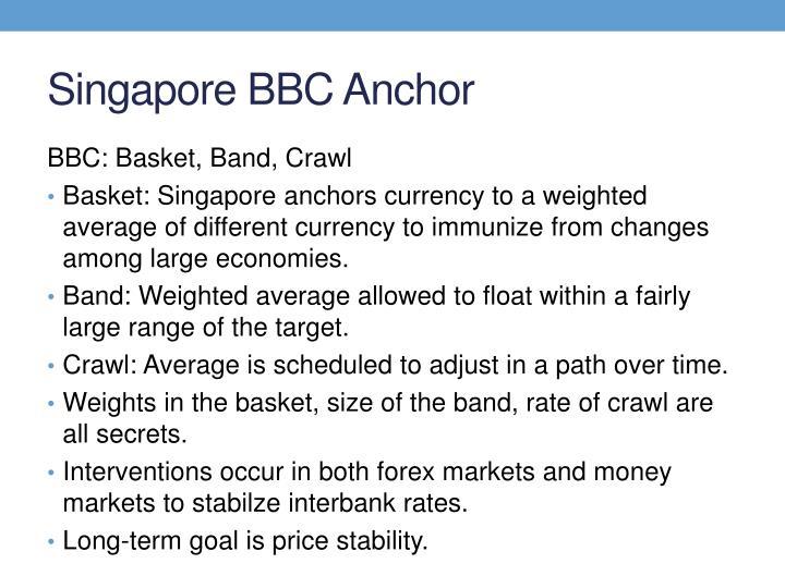 Singapore BBC Anchor