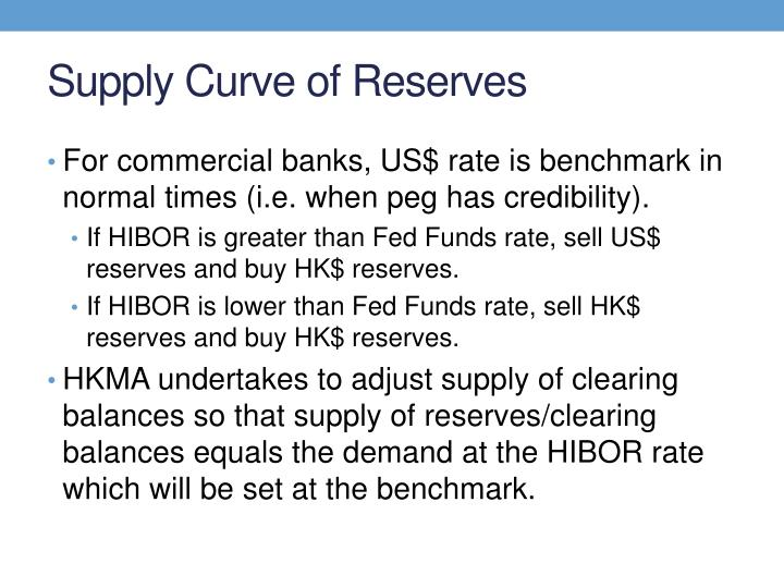 Supply Curve of Reserves