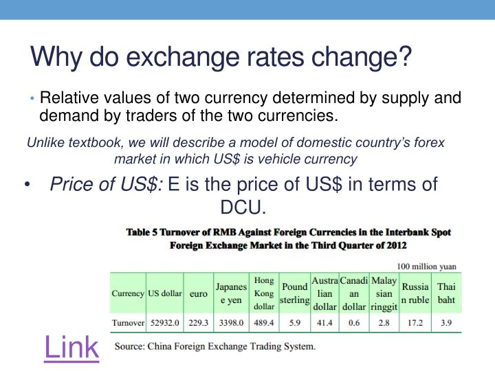 Why do exchange rates change?