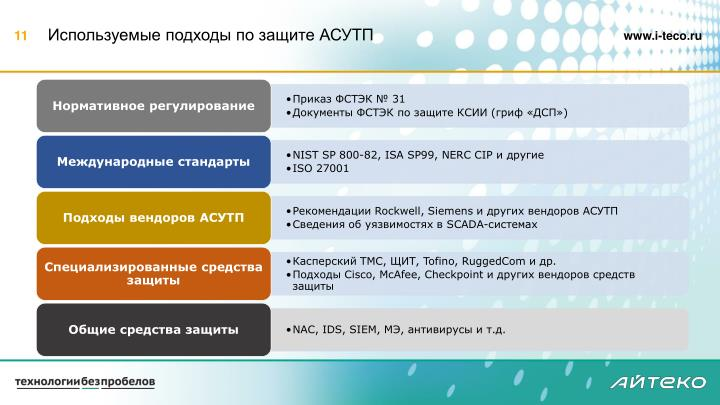 Используемые подходы по защите АСУТП