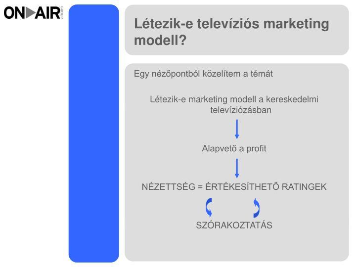 Létezik-e televíziós marketing modell?