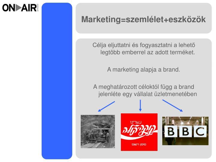 Marketing=szemlélet+eszközök