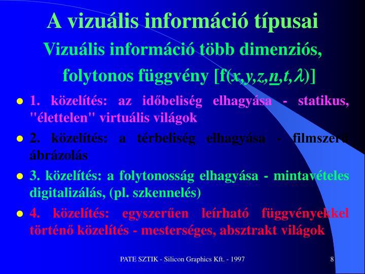 A vizuális információ típusai