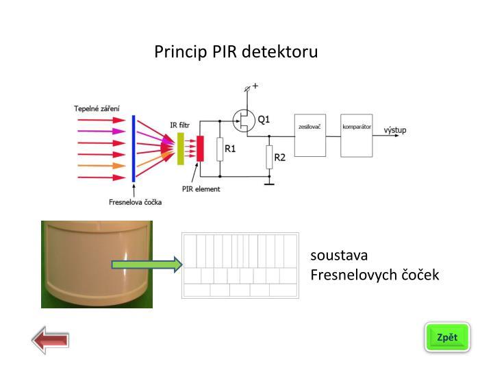 Princip PIR detektoru