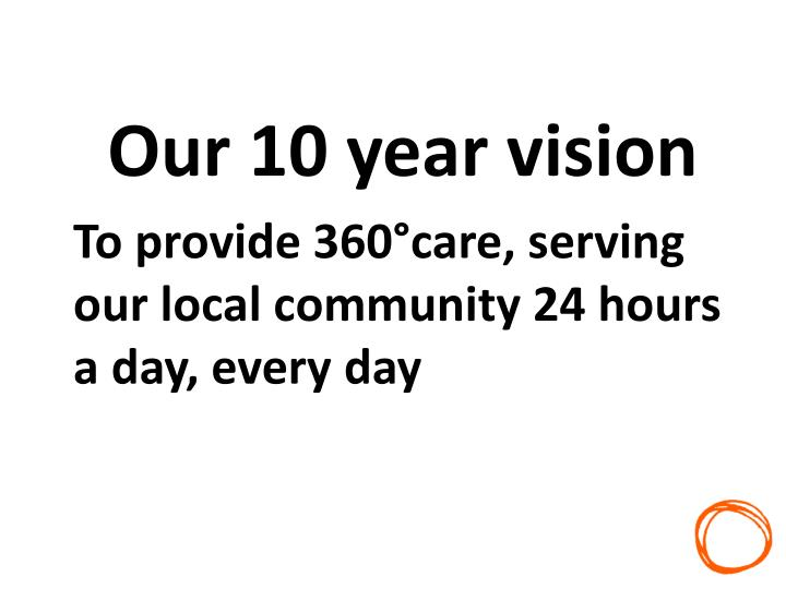 Our 10 year vision