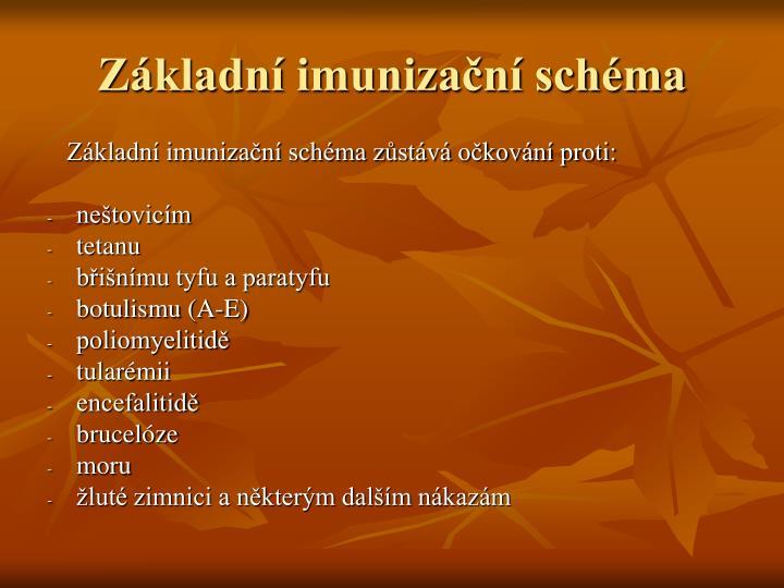 Základní imunizační schéma