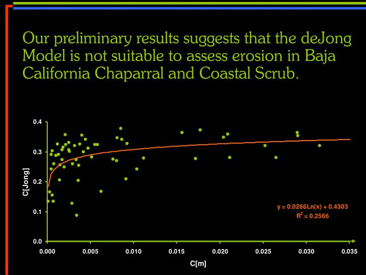 Our preliminary results suggests that the deJong Model is not suitable to assess erosion in Baja California Chaparral and Coastal Scrub.